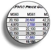 NumisMedia FMV Price Guides