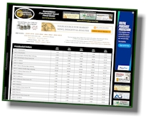 NumisMedia Online Only Subscription Full Access Special